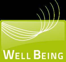 Wellbeing München